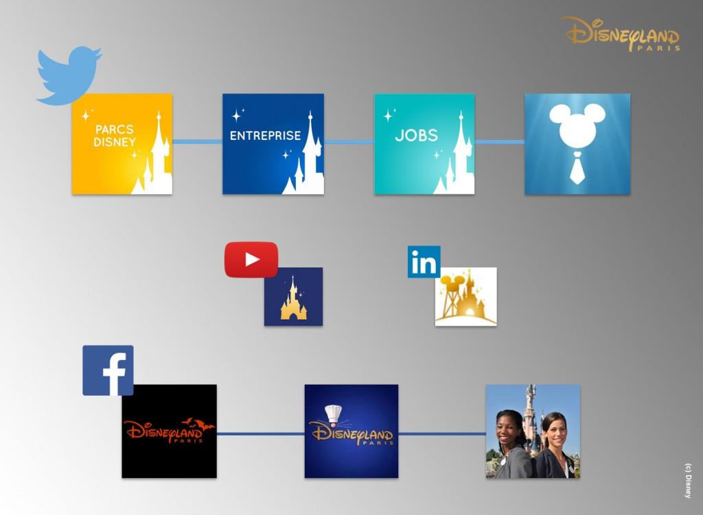 social-media-dlp-2015-FR-1024x751